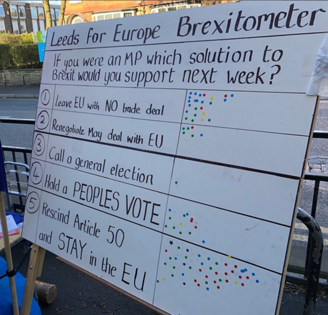 Leeds Crossgates Brexitometer 2 Feb